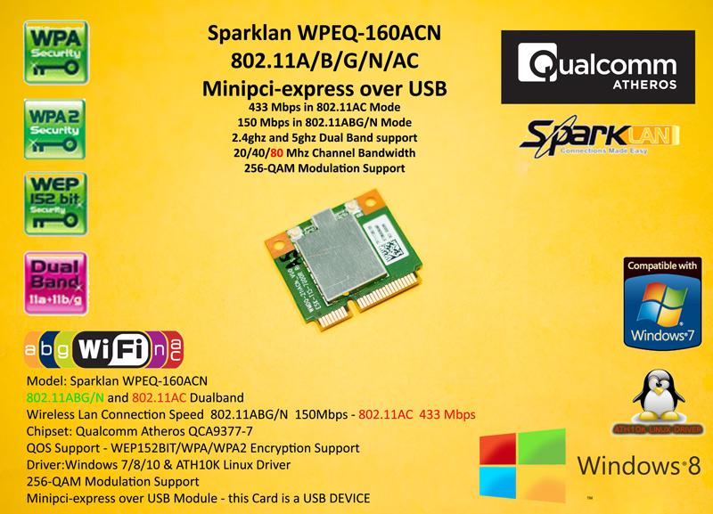 有關以下物品的詳細資料: Sparklan WPEQ-160ACN USB over Minipci-express 802 11AC 433mbps  Atheros QCA9377-7
